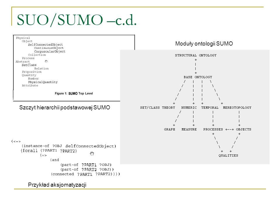SUO/SUMO –c.d. Szczyt hierarchii podstawowej SUMO Moduły ontologii SUMO Przykład aksjomatyzacji