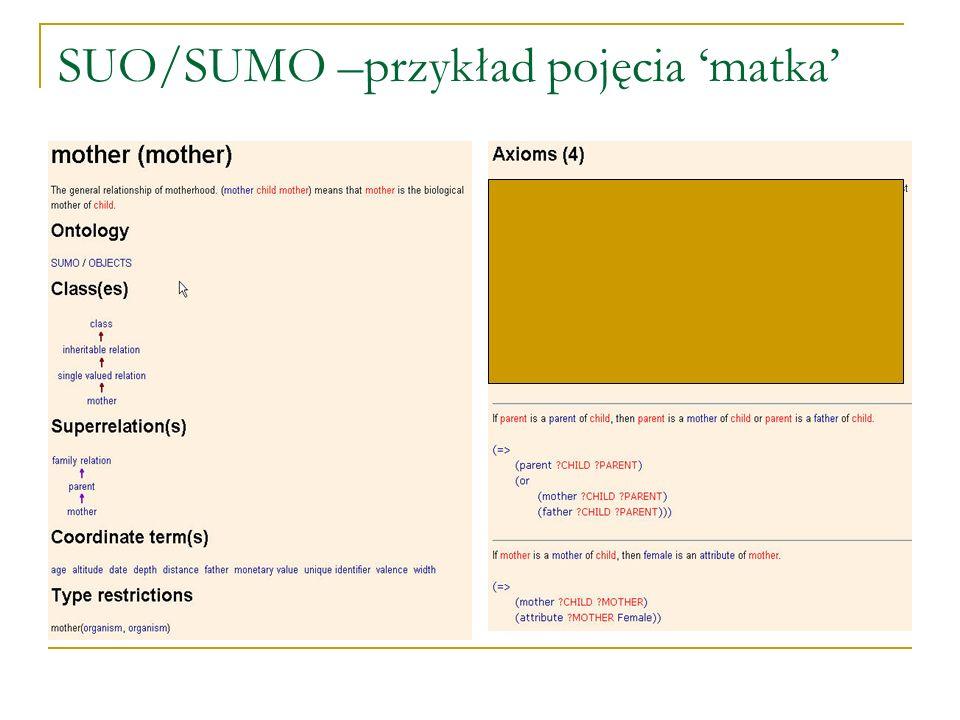 SUO/SUMO –przykład pojęcia matka