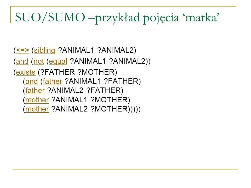 ( (sibling ?ANIMAL1 ?ANIMAL2) sibling (and (not (equal ?ANIMAL1 ?ANIMAL2))andnotequal (exists (?FATHER ?MOTHER) (and (father ?ANIMAL1 ?FATHER) (father