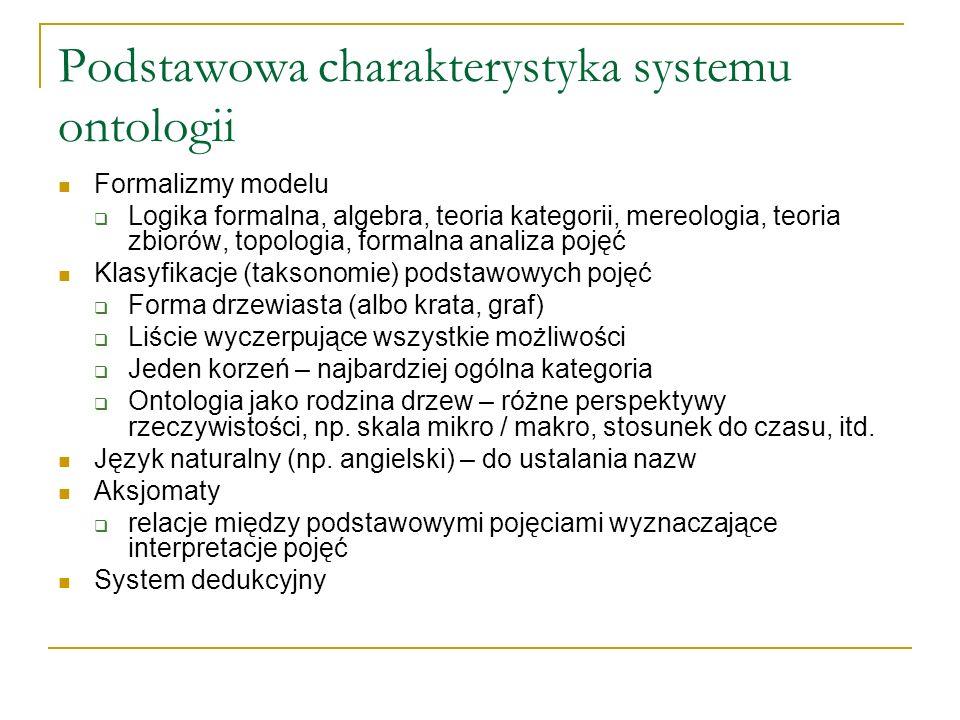 Podstawowa charakterystyka systemu ontologii Formalizmy modelu Logika formalna, algebra, teoria kategorii, mereologia, teoria zbiorów, topologia, form