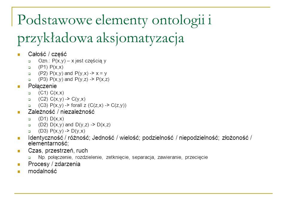 Podstawowe elementy ontologii i przykładowa aksjomatyzacja Całość / część Ozn.: P(x,y) – x jest częścią y (P1) P(x,x) (P2) P(x,y) and P(y,x) -> x = y