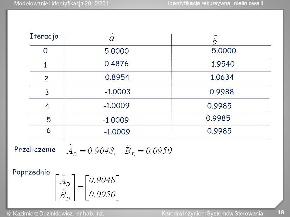 Modelowanie i identyfikacja 2010/2011 Identyfikacja rekursywna i nieliniowa II 19 Katedra Inżynierii Systemów Sterowania Kazimierz Duzinkiewicz, dr ha