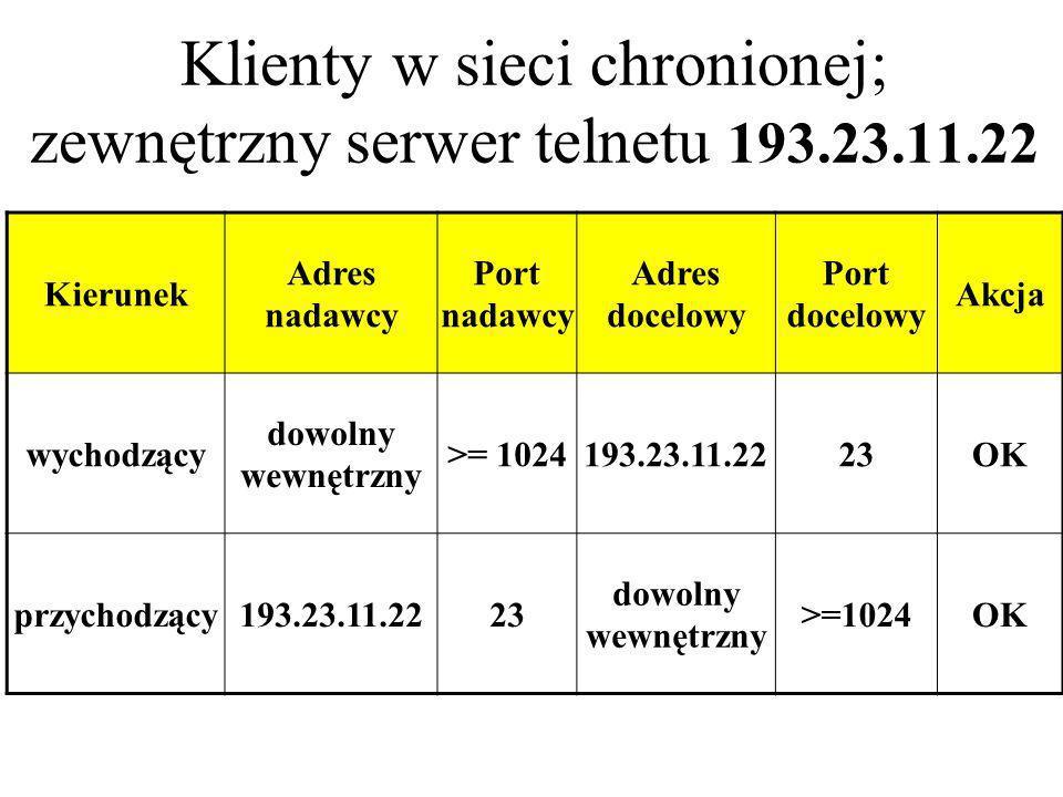 Połączenie Internetu z siecią lokalną 153.12.1.22:3306