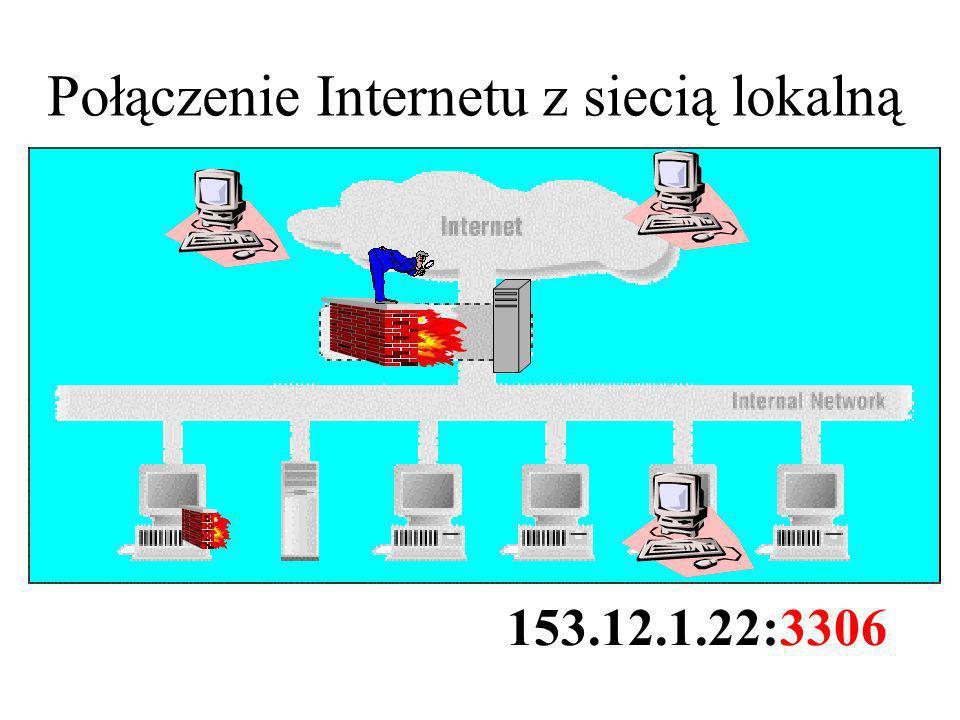 Serwer w sieci chronionej - wewnętrzny serwer MySQL 153.12.1.22 Kierunek Adres nadawcy Port nadawcy Adres docelowy Port docelowy Akcja wychodzący 153.12.1.22 3306dowolny>1023OK przychodzącydowolny>1023 153.12.1.22 3306OK