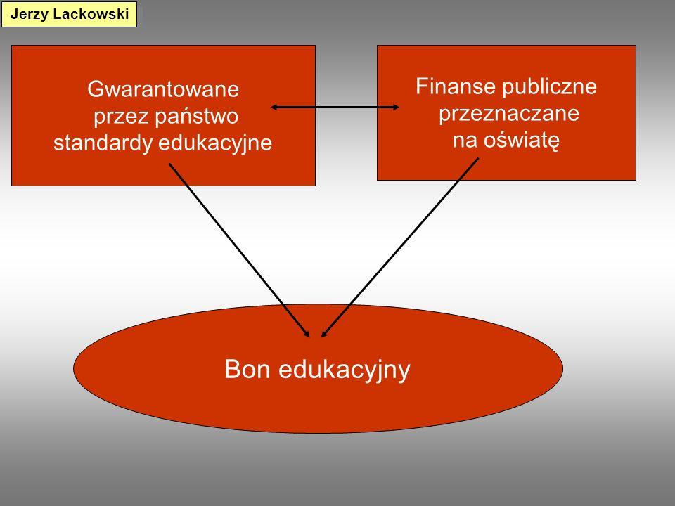 Prywatyzacja szkół – przejmowanie przez obywateli bezpośredniej odpowiedzialności za ich funkcjonowanie. W sprywatyzowanej szkole rodzice poprzez bon