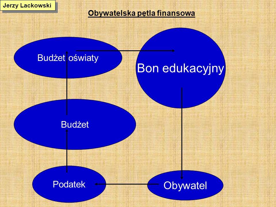 Gwarantowane przez państwo standardy edukacyjne Finanse publiczne przeznaczane na oświatę Bon edukacyjny Jerzy Lackowski