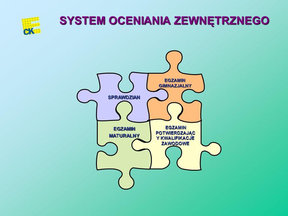 EGZAMINY ZEWNĘTRZNE W SYSTEMIE OŚWIATY Wykorzystanie wyników do wstępnej diagnozy umiejętności uczniów w celu zorganizowania procesu kształcenia, umoż