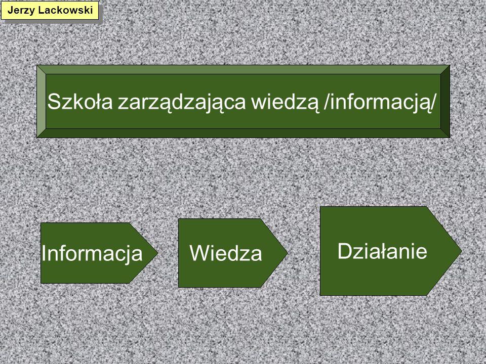 Człowiek w społeczeństwie informacyjnym Prace nierutynowe (zasadnicze znaczenie ludzkiej kreatywności) Tworzenie wiedzy Przekazywanie wiedzy Drugiemu