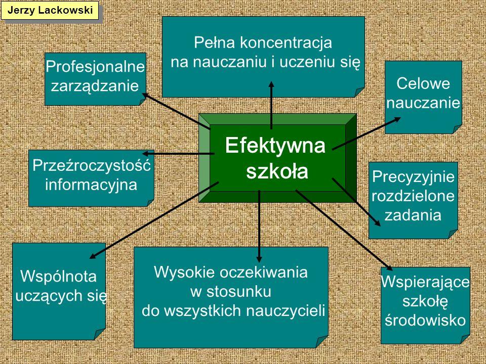 Podstawa programowa Cele edukacyjne Zadania szkoły Treści nauczania Osiągnięcia Jerzy Lackowski