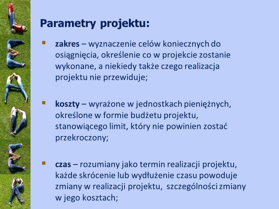 Parametry projektu: zakres – wyznaczenie celów koniecznych do osiągnięcia, określenie co w projekcie zostanie wykonane, a niekiedy także czego realizacja projektu nie przewiduje; koszty – wyrażone w jednostkach pieniężnych, określone w formie budżetu projektu, stanowiącego limit, który nie powinien zostać przekroczony; czas – rozumiany jako termin realizacji projektu, każde skrócenie lub wydłużenie czasu powoduje zmiany w realizacji projektu, szczególności zmiany w jego kosztach;