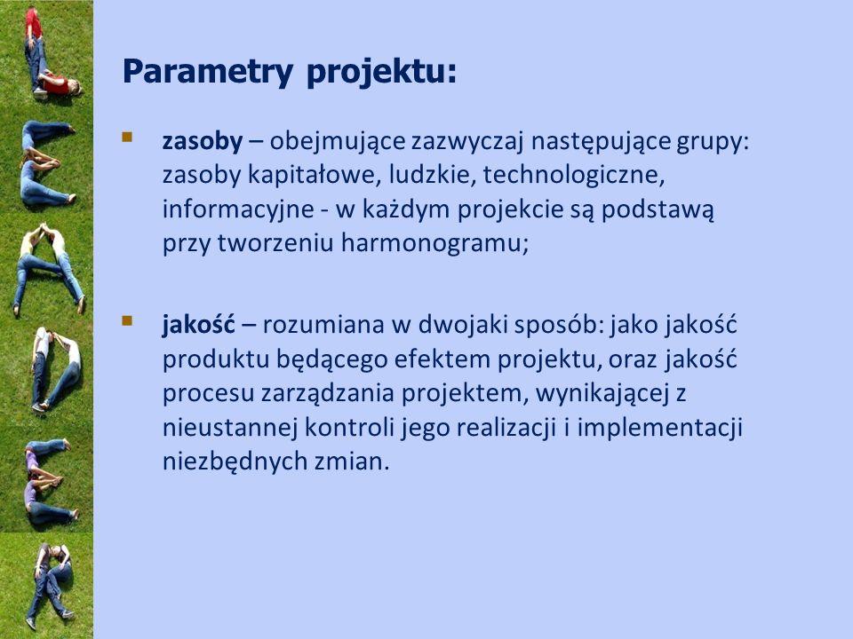 Parametry projektu: zasoby – obejmujące zazwyczaj następujące grupy: zasoby kapitałowe, ludzkie, technologiczne, informacyjne - w każdym projekcie są podstawą przy tworzeniu harmonogramu; jakość – rozumiana w dwojaki sposób: jako jakość produktu będącego efektem projektu, oraz jakość procesu zarządzania projektem, wynikającej z nieustannej kontroli jego realizacji i implementacji niezbędnych zmian.