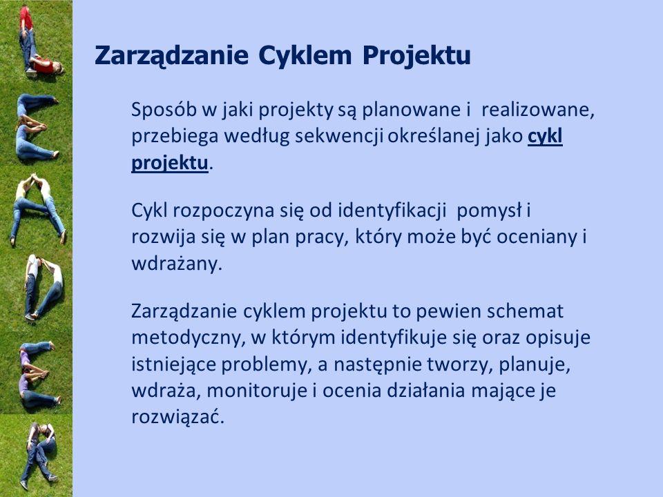 Zarządzanie Cyklem Projektu Sposób w jaki projekty są planowane i realizowane, przebiega według sekwencji określanej jako cykl projektu. Cykl rozpoczy