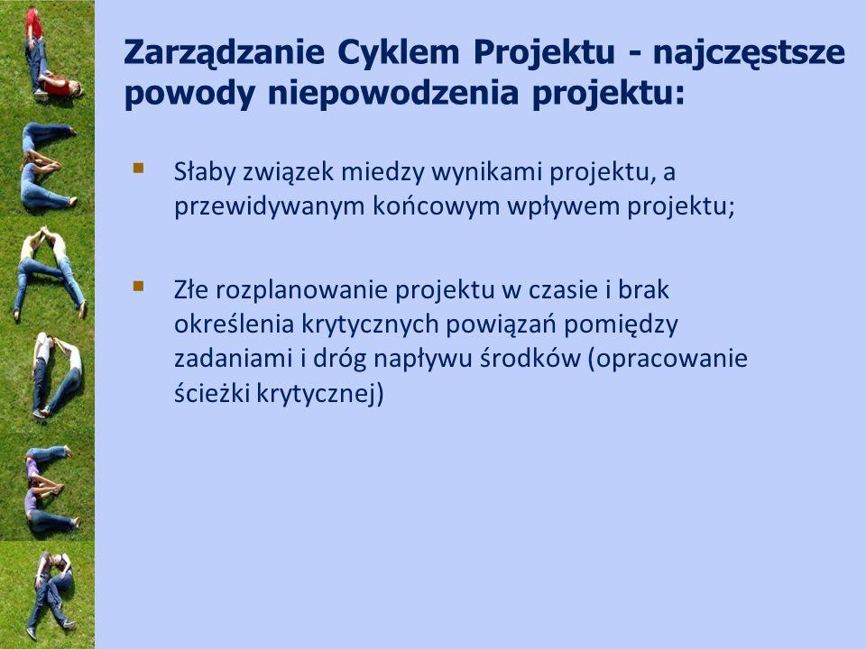 Zarządzanie Cyklem Projektu - najczęstsze powody niepowodzenia projektu: Słaby związek miedzy wynikami projektu, a przewidywanym końcowym wpływem projektu; Złe rozplanowanie projektu w czasie i brak określenia krytycznych powiązań pomiędzy zadaniami i dróg napływu środków (opracowanie ścieżki krytycznej)