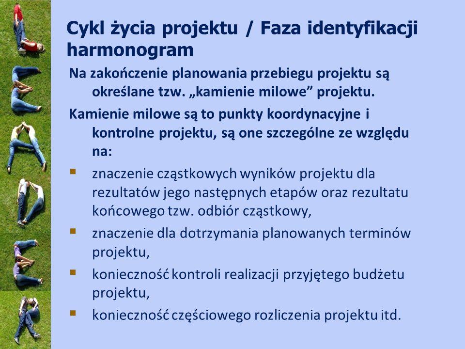 Cykl życia projektu / Faza identyfikacji harmonogram Na zakończenie planowania przebiegu projektu są określane tzw. kamienie milowe projektu. Kamienie