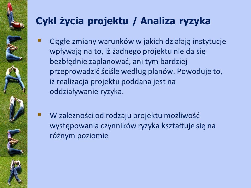 Cykl życia projektu / Analiza ryzyka Ciągłe zmiany warunków w jakich działają instytucje wpływają na to, iż żadnego projektu nie da się bezbłędnie zaplanować, ani tym bardziej przeprowadzić ściśle według planów.