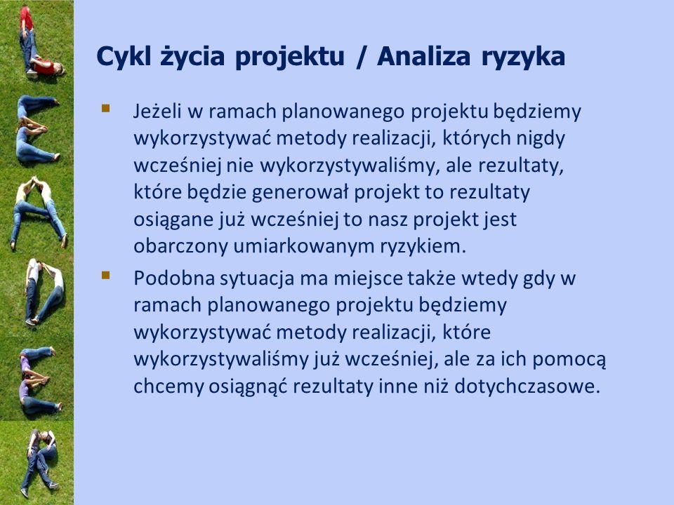 Cykl życia projektu / Analiza ryzyka Jeżeli w ramach planowanego projektu będziemy wykorzystywać metody realizacji, których nigdy wcześniej nie wykorz