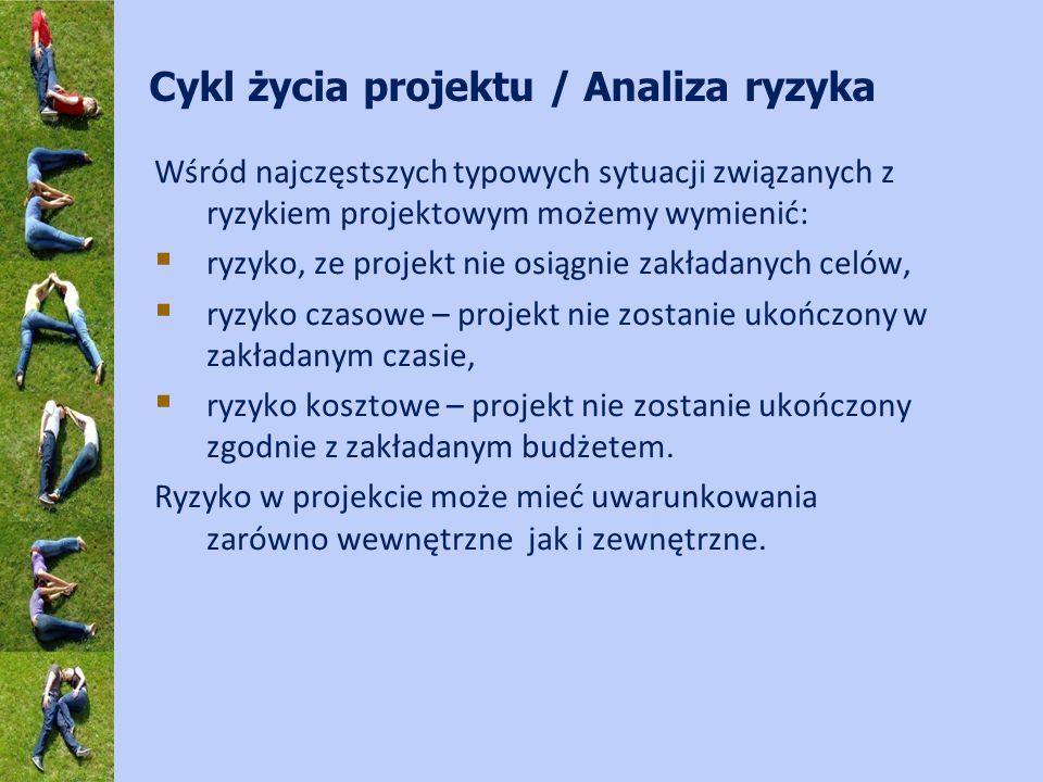 Cykl życia projektu / Analiza ryzyka Wśród najczęstszych typowych sytuacji związanych z ryzykiem projektowym możemy wymienić: ryzyko, ze projekt nie osiągnie zakładanych celów, ryzyko czasowe – projekt nie zostanie ukończony w zakładanym czasie, ryzyko kosztowe – projekt nie zostanie ukończony zgodnie z zakładanym budżetem.