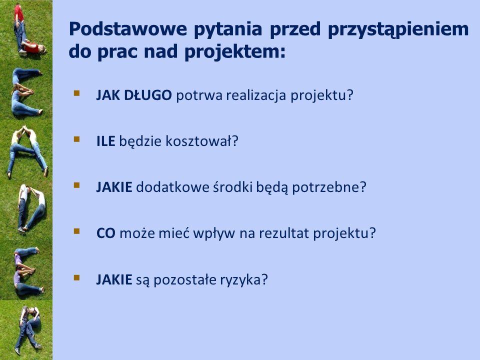Podstawowe pytania przed przystąpieniem do prac nad projektem: JAK DŁUGO potrwa realizacja projektu? ILE będzie kosztował? JAKIE dodatkowe środki będą