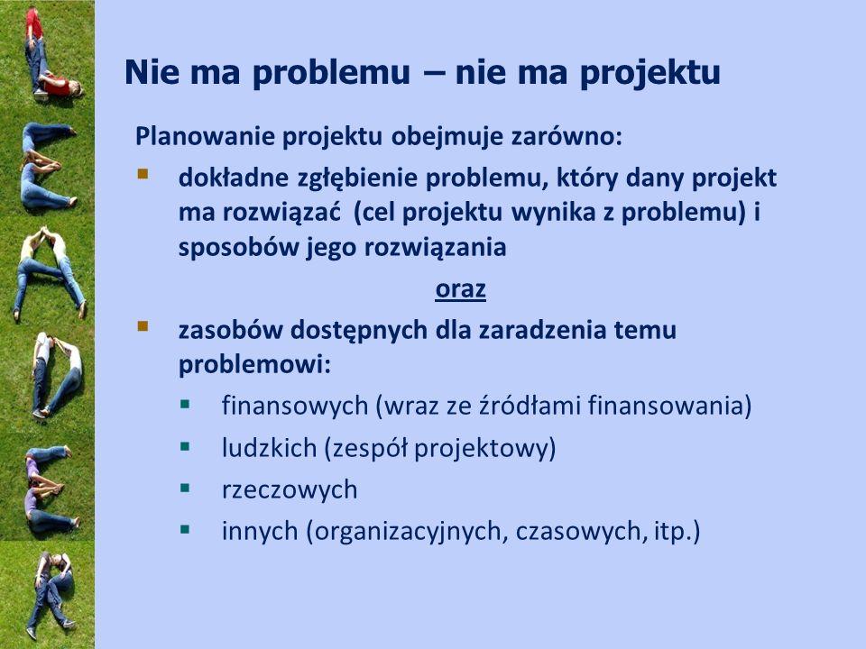 Nie ma problemu – nie ma projektu Planowanie projektu obejmuje zarówno: dokładne zgłębienie problemu, który dany projekt ma rozwiązać (cel projektu wynika z problemu) i sposobów jego rozwiązania oraz zasobów dostępnych dla zaradzenia temu problemowi: finansowych (wraz ze źródłami finansowania) ludzkich (zespół projektowy) rzeczowych innych (organizacyjnych, czasowych, itp.)