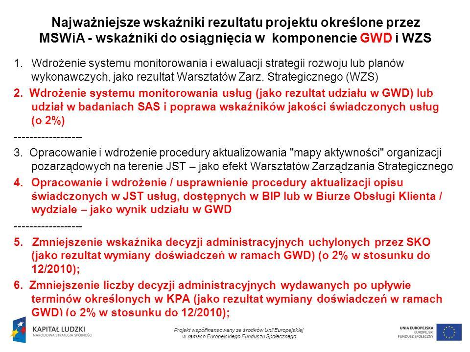 17 Najważniejsze wskaźniki rezultatu projektu określone przez MSWiA - wskaźniki do osiągnięcia w komponencie GWD i WZS 1.Wdrożenie systemu monitorowan