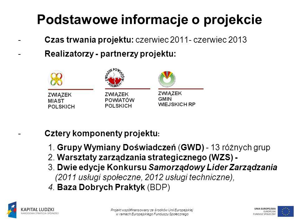 5 Podstawowe informacje o projekcie -Czas trwania projektu: czerwiec 2011- czerwiec 2013 -Realizatorzy - partnerzy projektu: -Cztery komponenty projek