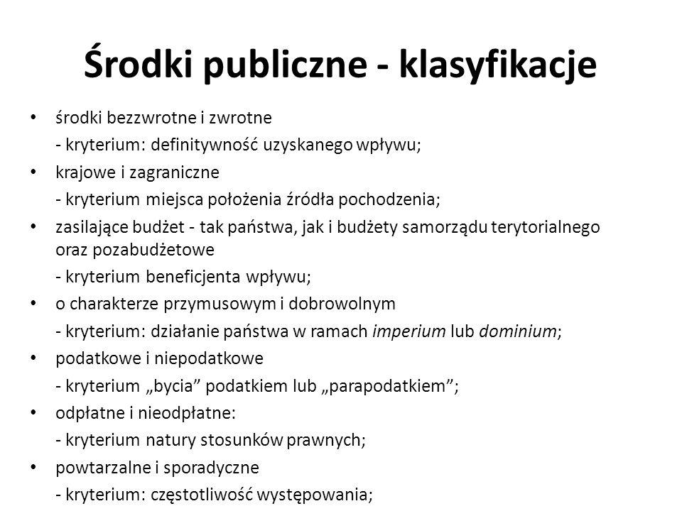 Środki publiczne - klasyfikacje środki bezzwrotne i zwrotne - kryterium: definitywność uzyskanego wpływu; krajowe i zagraniczne - kryterium miejsca po