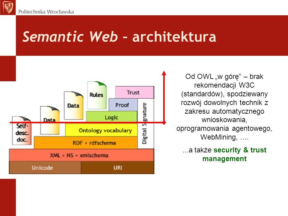 Semantic Web – architektura Od OWL w górę – brak rekomendacji W3C (standardów), spodziewany rozwój dowolnych technik z zakresu automatycznego wnioskow