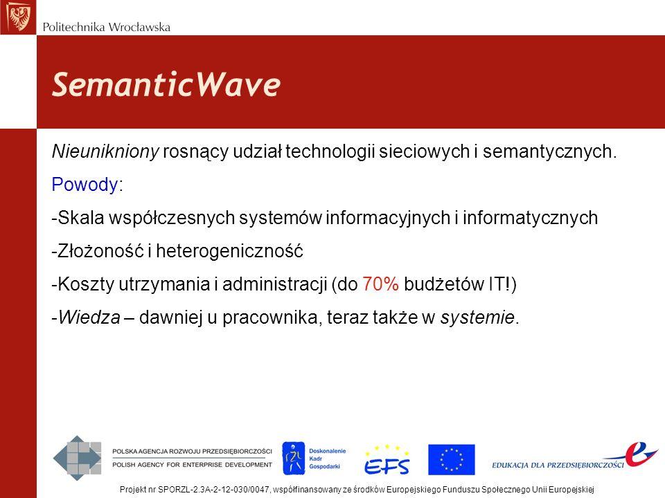 SemanticWave Projekt nr SPORZL-2.3A-2-12-030/0047, współfinansowany ze środków Europejskiego Funduszu Społecznego Unii Europejskiej Nieunikniony rosną