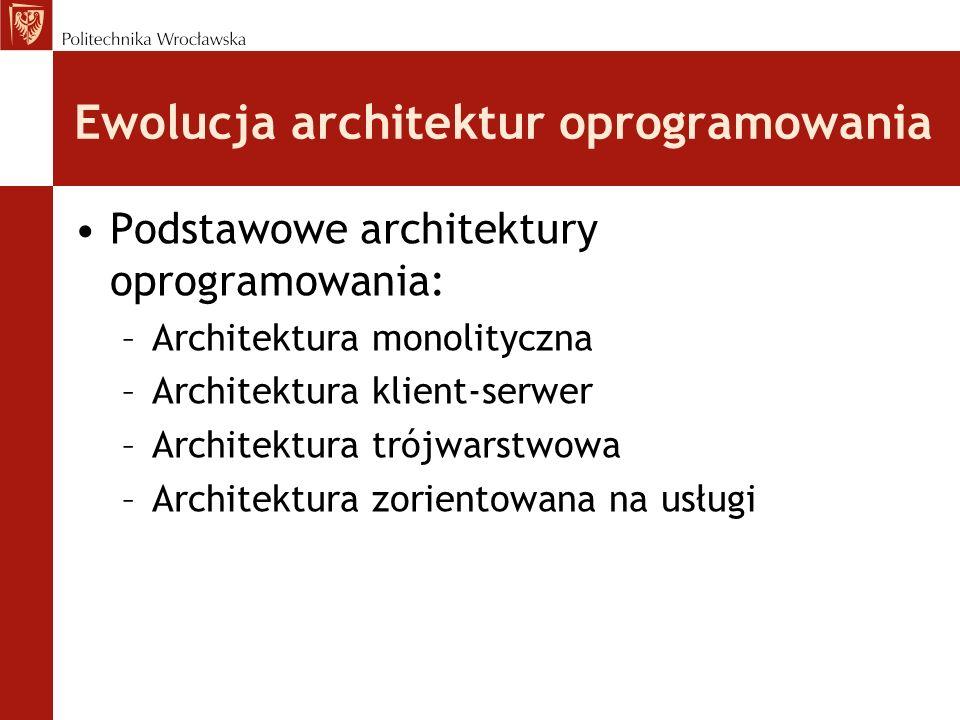 Ewolucja architektur oprogramowania Podstawowe architektury oprogramowania: –Architektura monolityczna –Architektura klient-serwer –Architektura trójw