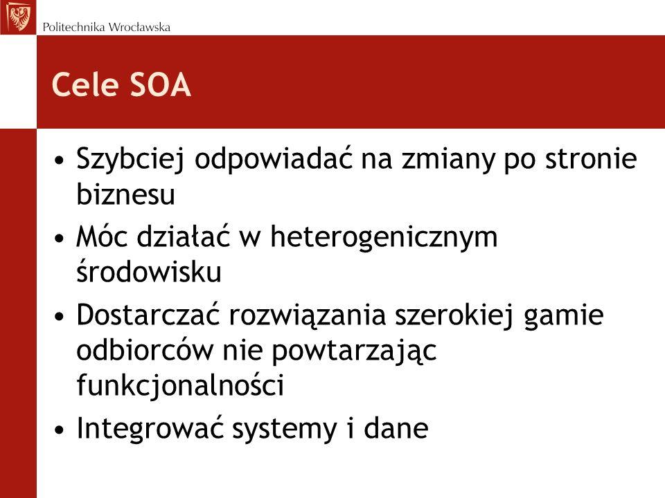 Cele SOA Szybciej odpowiadać na zmiany po stronie biznesu Móc działać w heterogenicznym środowisku Dostarczać rozwiązania szerokiej gamie odbiorców ni