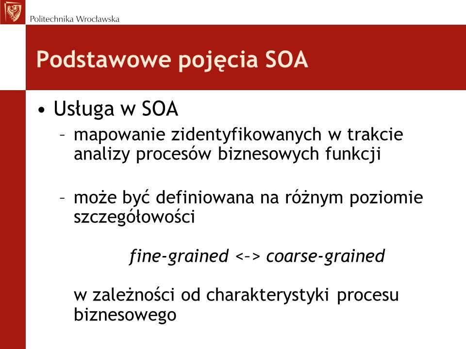 Podstawowe pojęcia SOA Usługa w SOA –mapowanie zidentyfikowanych w trakcie analizy procesów biznesowych funkcji –może być definiowana na różnym poziom