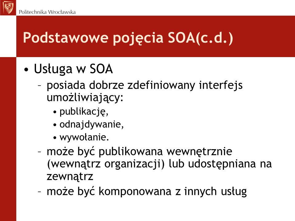 Podstawowe pojęcia SOA(c.d.) Usługa w SOA –posiada dobrze zdefiniowany interfejs umożliwiający: publikację, odnajdywanie, wywołanie. –może być publiko