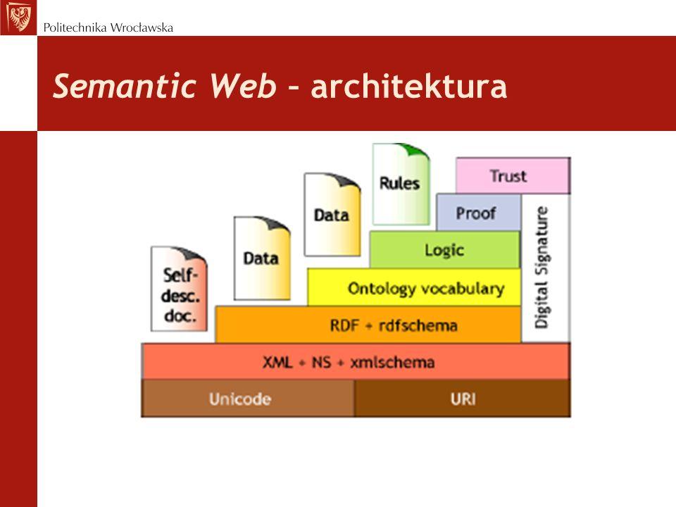 Architektura trójwarstwowa Cechy charakterystyczne: –rodzaj architektury klient-serwer –wyróżnia się trzy warstwy: interfejs użytkownika, warstwę aplikacji, dostęp i przechowywanie danych –stanowią one odrębne moduły, które są utrzymywane i rozwijane niezależnie, często w oparciu o różne platformy sprzętowe i programowe