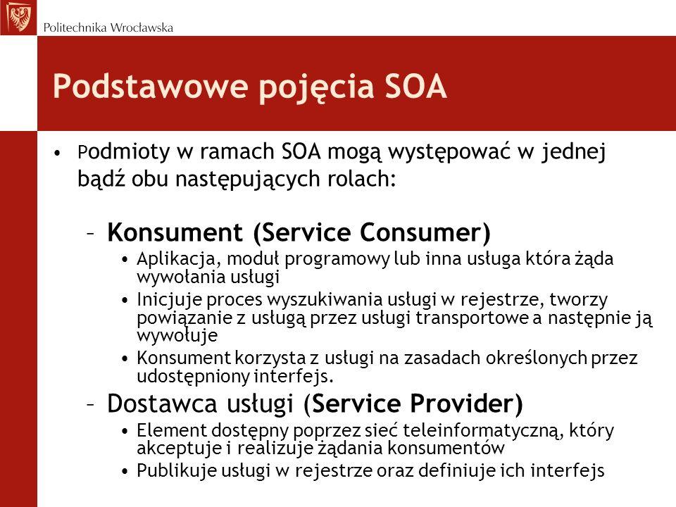 Podstawowe pojęcia SOA P odmioty w ramach SOA mogą występować w jednej bądź obu następujących rolach: –Konsument (Service Consumer) Aplikacja, moduł p