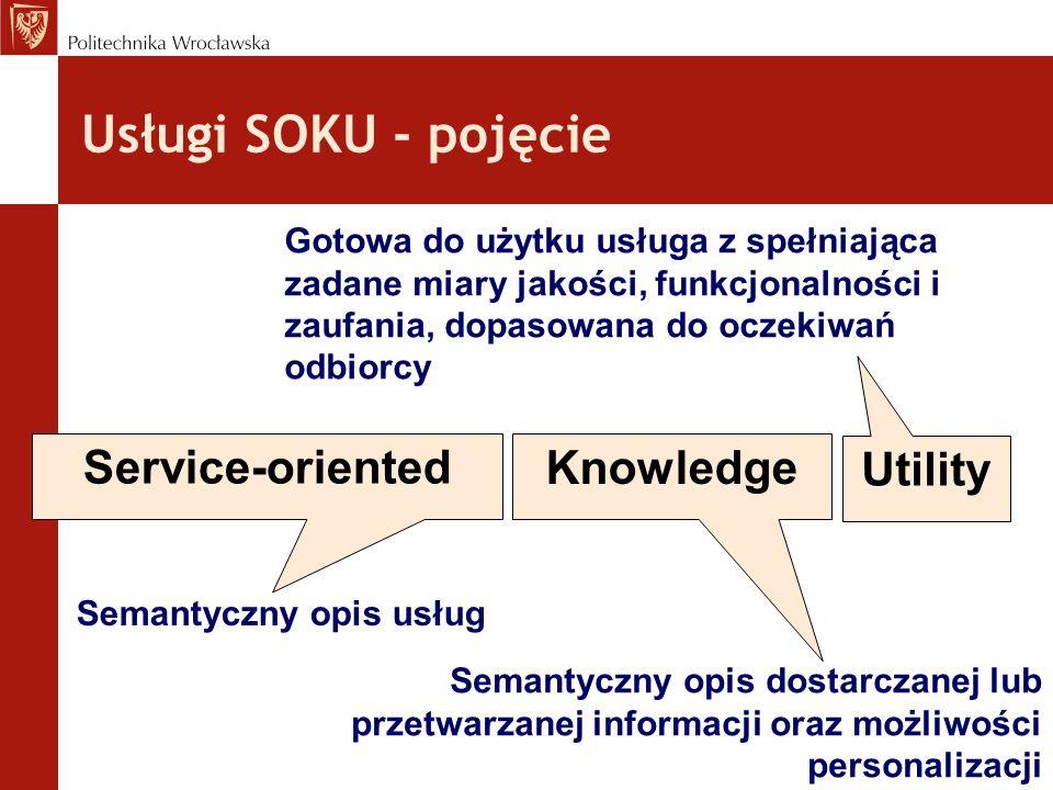 Usługi SOKU - pojęcie Knowledge Utility Service-oriented Semantyczny opis usług Semantyczny opis dostarczanej lub przetwarzanej informacji oraz możliw
