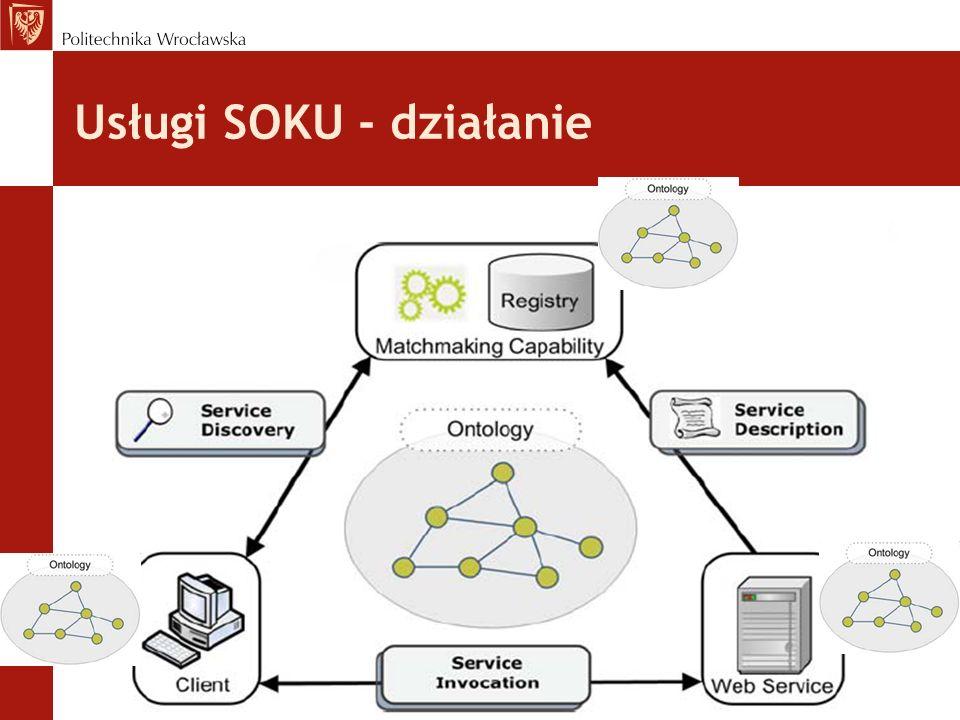 Usługi SOKU - działanie