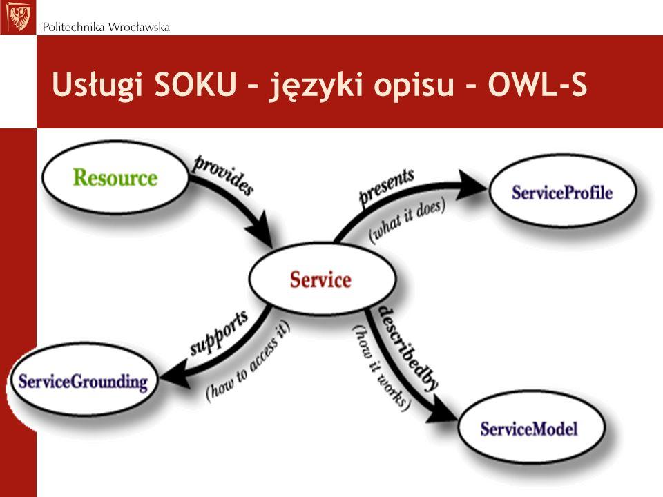 Usługi SOKU – języki opisu – OWL-S