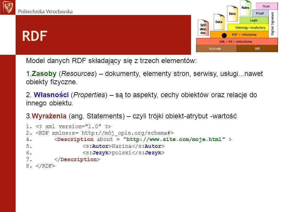 RDF Model danych RDF składający się z trzech elementów: 1.Zasoby (Resources) – dokumenty, elementy stron, serwisy, usługi...nawet obiekty fizyczne. 2.