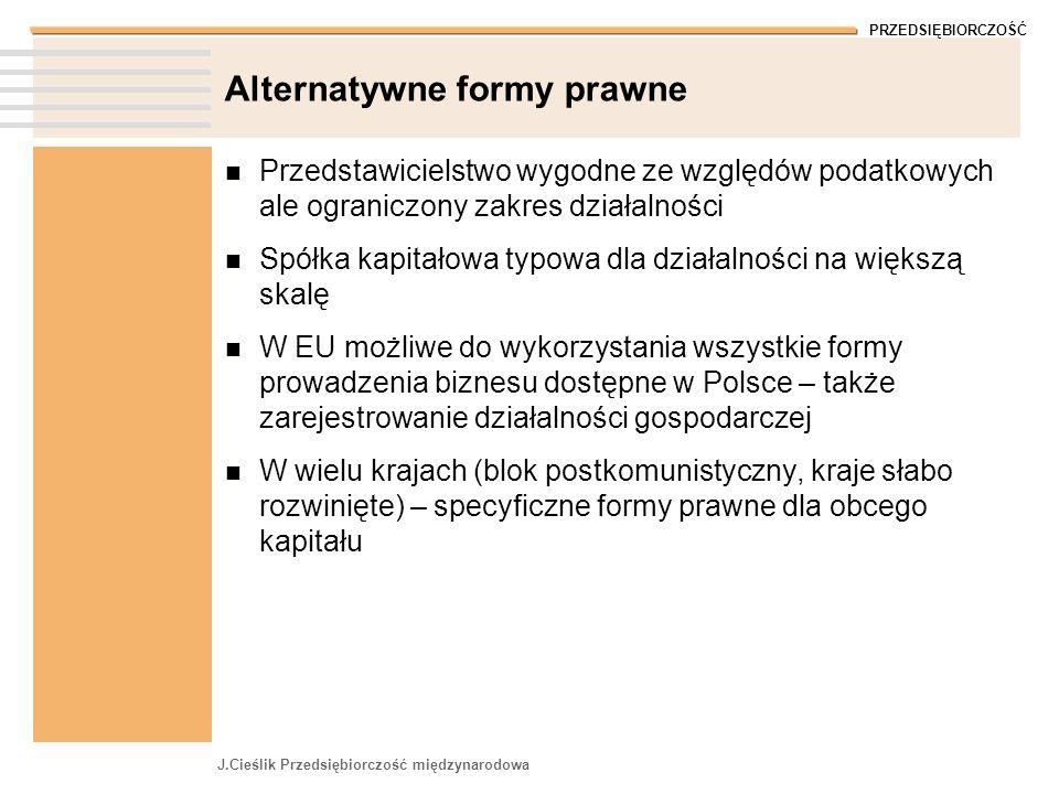 PRZEDSIĘBIORCZOŚĆ J.Cieślik Przedsiębiorczość międzynarodowa Alternatywne formy prawne Przedstawicielstwo wygodne ze względów podatkowych ale ograniczony zakres działalności Spółka kapitałowa typowa dla działalności na większą skalę W EU możliwe do wykorzystania wszystkie formy prowadzenia biznesu dostępne w Polsce – także zarejestrowanie działalności gospodarczej W wielu krajach (blok postkomunistyczny, kraje słabo rozwinięte) – specyficzne formy prawne dla obcego kapitału