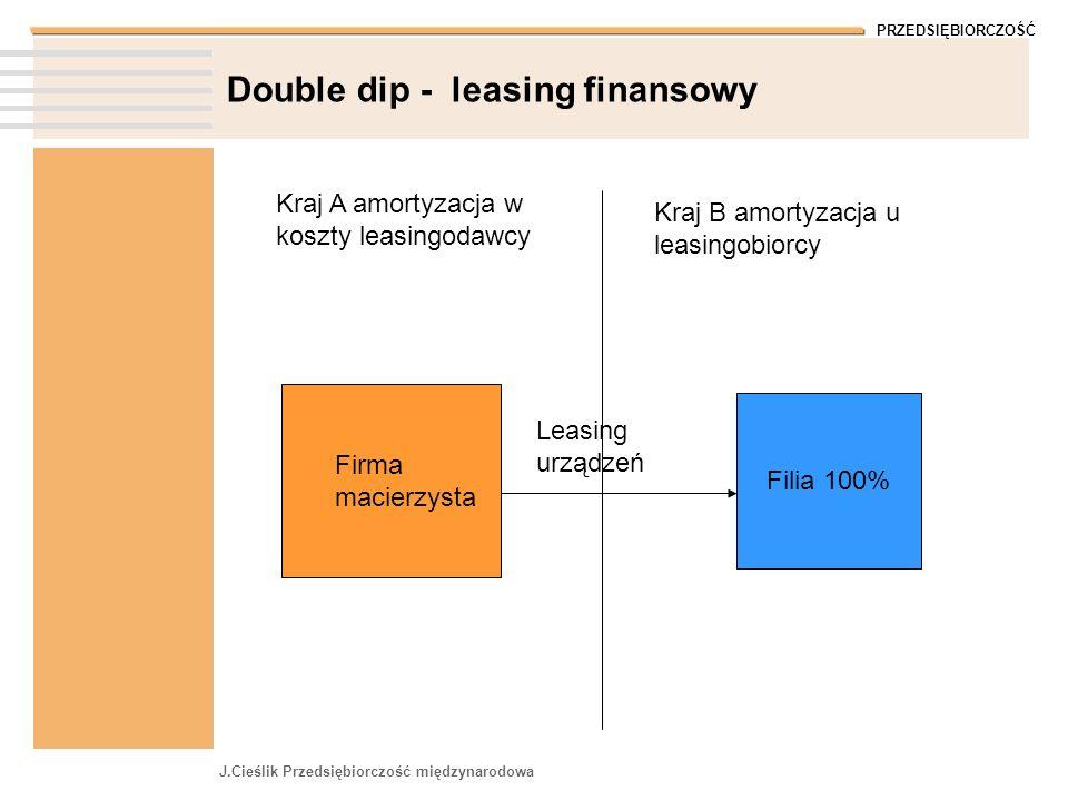 PRZEDSIĘBIORCZOŚĆ J.Cieślik Przedsiębiorczość międzynarodowa Double dip - leasing finansowy Kraj A amortyzacja w koszty leasingodawcy Kraj B amortyzacja u leasingobiorcy Firma macierzysta Filia 100% Leasing urządzeń