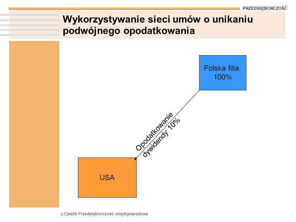 PRZEDSIĘBIORCZOŚĆ J.Cieślik Przedsiębiorczość międzynarodowa Wykorzystywanie sieci umów o unikaniu podwójnego opodatkowania USA Polska filia 100% Opodatkowanie dywidendy 10%