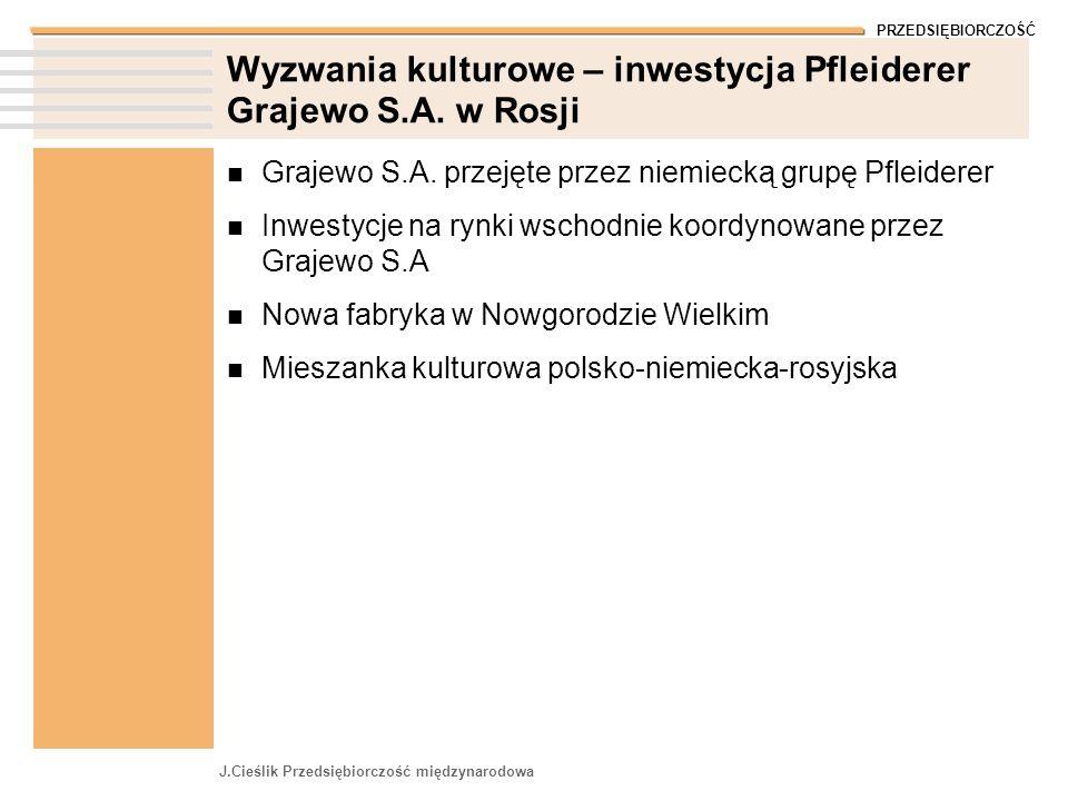 PRZEDSIĘBIORCZOŚĆ J.Cieślik Przedsiębiorczość międzynarodowa Wyzwania kulturowe – inwestycja Pfleiderer Grajewo S.A.