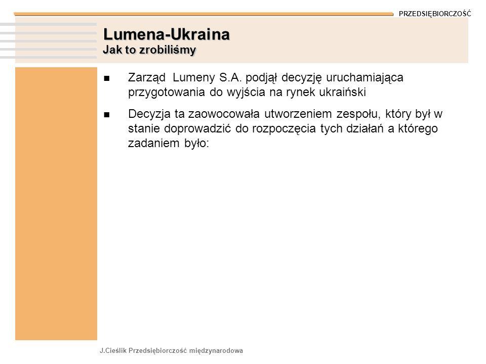 PRZEDSIĘBIORCZOŚĆ J.Cieślik Przedsiębiorczość międzynarodowa Lumena-Ukraina Jak to zrobiliśmy Zarząd Lumeny S.A.