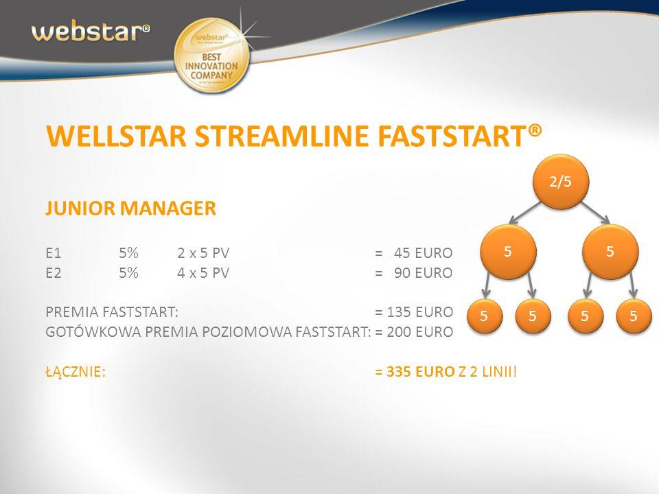 2/5 5 5 5 5 5 5 5 5 5 5 5 5 WELLSTAR STREAMLINE FASTSTART® JUNIOR MANAGER E1 5%2 x 5 PV = 45 EURO E2 5%4 x 5 PV = 90 EURO PREMIA FASTSTART: = 135 EURO
