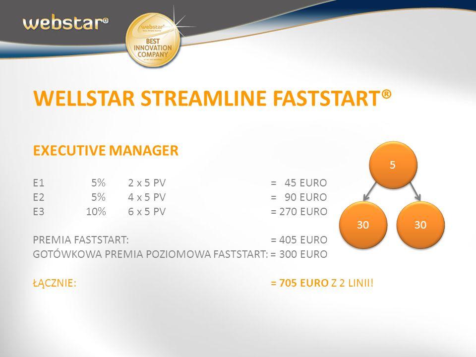 5 5 30 WELLSTAR STREAMLINE FASTSTART® EXECUTIVE MANAGER E1 5%2 x 5 PV = 45 EURO E2 5%4 x 5 PV = 90 EURO E3 10%6 x 5 PV = 270 EURO PREMIA FASTSTART: =