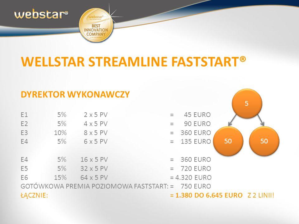 5 5 50 WELLSTAR STREAMLINE FASTSTART® DYREKTOR WYKONAWCZY E1 5% 2 x 5 PV = 45 EURO E2 5% 4 x 5 PV = 90 EURO E3 10% 8 x 5 PV = 360 EURO E4 5% 6 x 5 PV