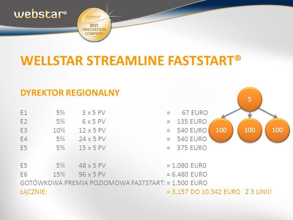 5 5 100 WELLSTAR STREAMLINE FASTSTART® DYREKTOR REGIONALNY E1 5% 3 x 5 PV = 67 EURO E2 5% 6 x 5 PV = 135 EURO E3 10%12 x 5 PV = 540 EURO E4 5%24 x 5 P