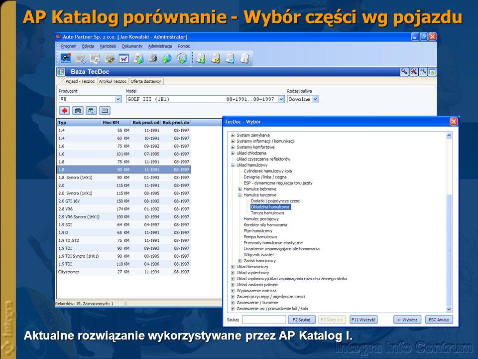 AP Katalog porównanie - Wybór części wg pojazdu Aktualne rozwiązanie wykorzystywane przez AP Katalog I.