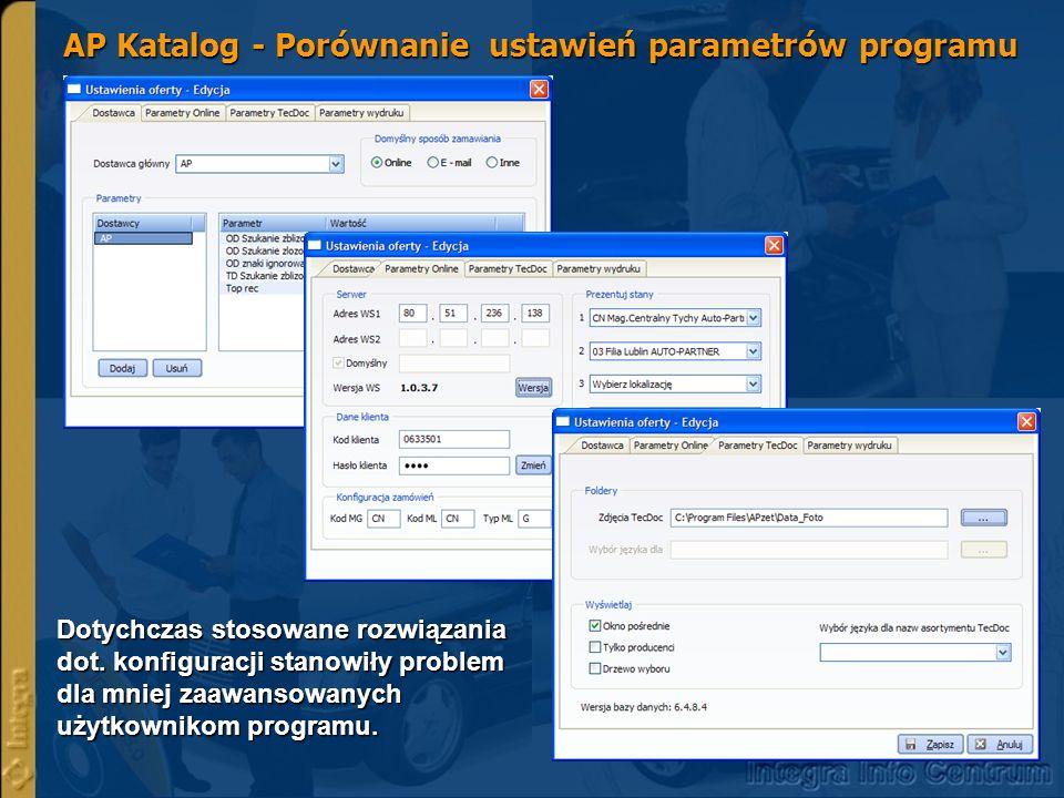 IMS Katalog Program do obsługi firmy Funkcje dot.