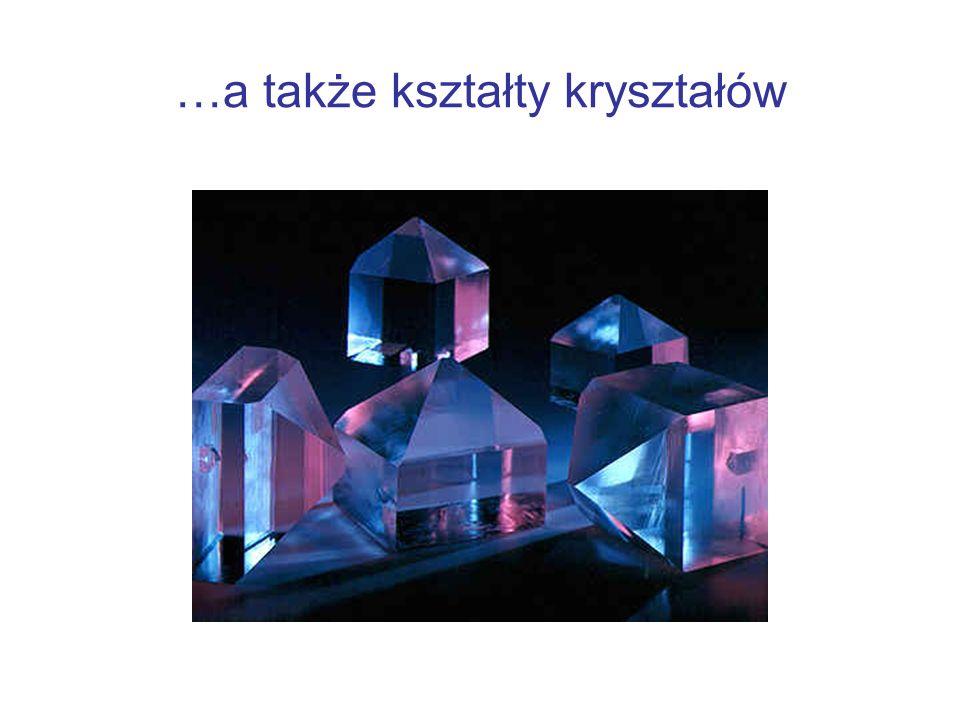 …a także kształty kryształów